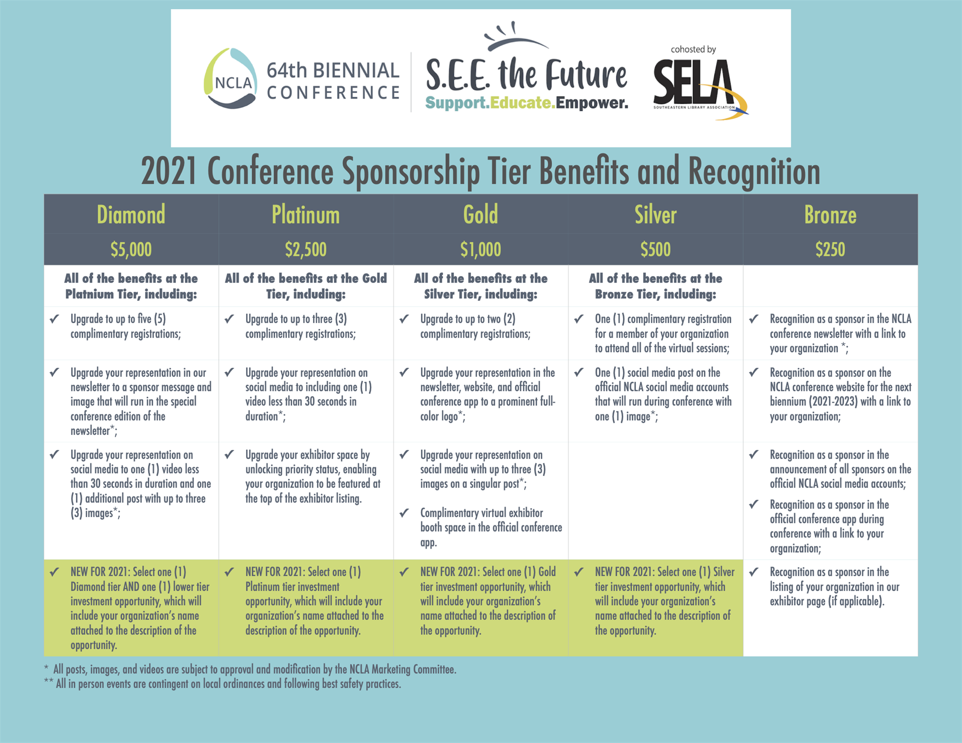 2021 conference sponsorship benefits
